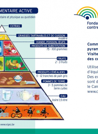 Signet pyramide alimentaire